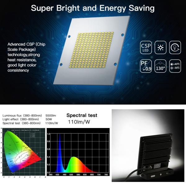 50w LED floodlight Waterproof IP66 daylight Outdoor Security Lights