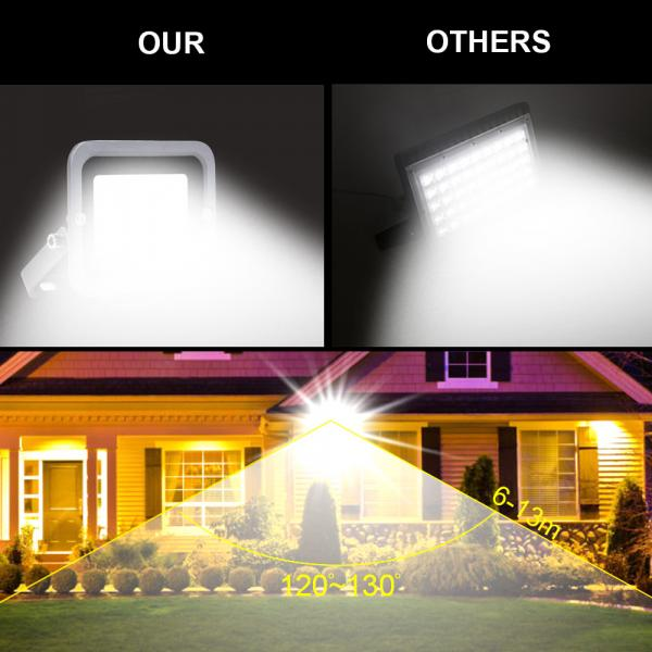 200w Outdoor Security floodlight  Waterproof daylight Outside Lights